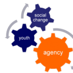 Young people and agency